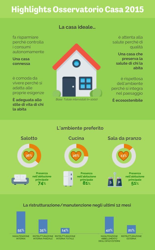 infografica_OSC